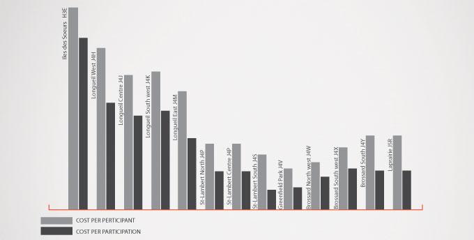 01_statistique